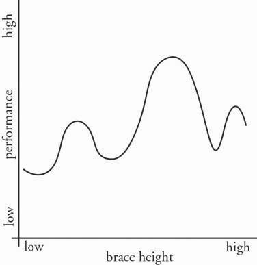 Tuning Graph (150 dpi)
