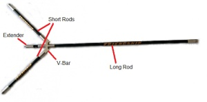 long-rod-w-vbars-setup