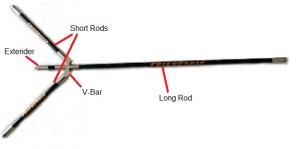 long-rod-w-vbars-setup