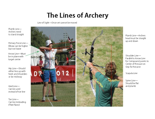 the-lines-of-archery-lo-res