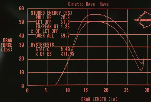 kineticrave-owners-manual-2_page_7_image_0002